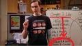Sheldon Cooper Likes Destiel!