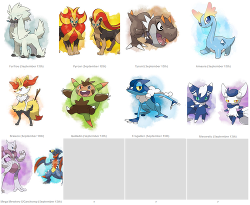 pokémon wallpaper titled GENERATION 6 LIST PAGE UPDATED