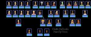 Family arbre