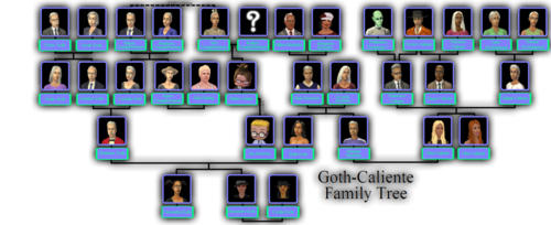 The Sims 3 images Family Tree wallpaper and background photos
