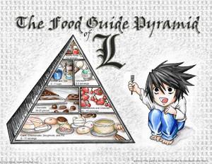 L's 食 Pyramid