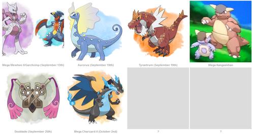 Pokémon wallpaper called Mega Evolutions List