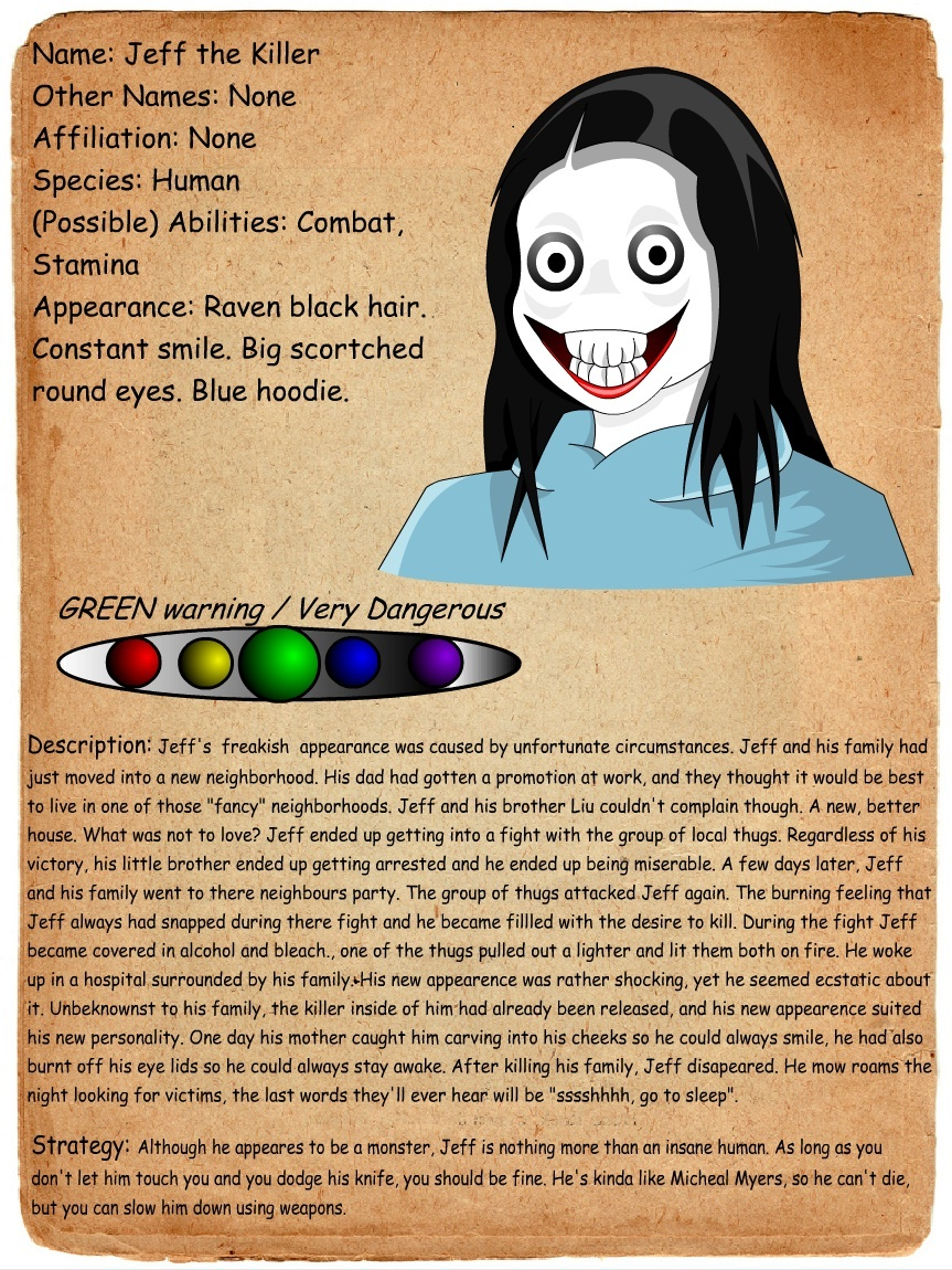 Pasta Profiles - creepypasta Photo  35654509  - FanpopCreepypasta Character Profiles