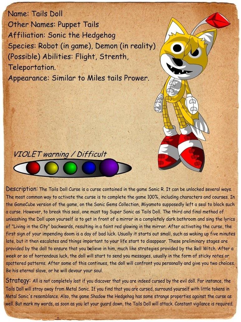 Creepypasta Character ProfilesCreepypasta Character Profiles