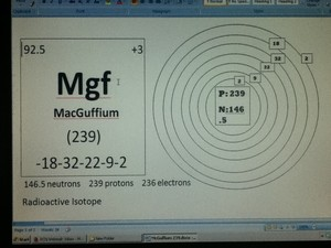 MacGuffium on the Periodic meja, jadual and Atomic Model
