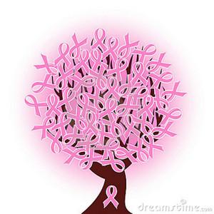 ribbon árvore