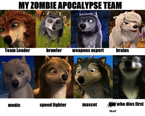 Alpha and Omega پیپر وال called A&O Zombie Apocalypse Team ^^