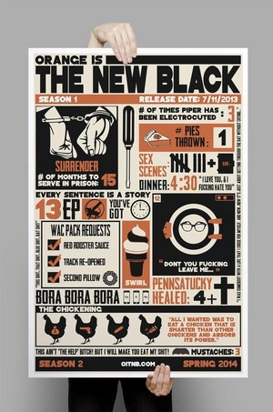 주황색, 오렌지 is the new black : ALEX