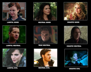 once_upon_a_time_character_alignments