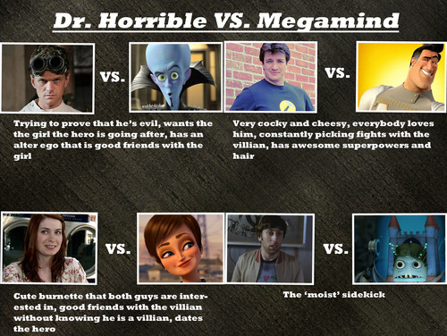 Dr. Horrible's Sing-A-Long Blog wallpaper titled Dr. Horrible vs. Megamind