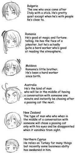 Хеталия Обои titled Character Descriptions