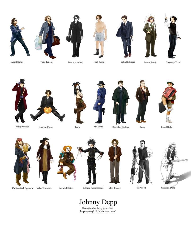 Cartoon Characters Named Johnny : Johnny depp s movie characters images