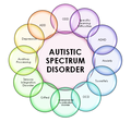 Autistic Spectrum Disorder - x-menobsessed26 photo