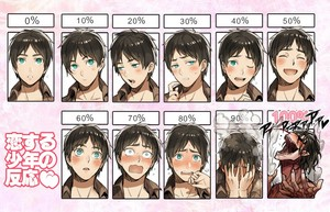 Eren's emotions