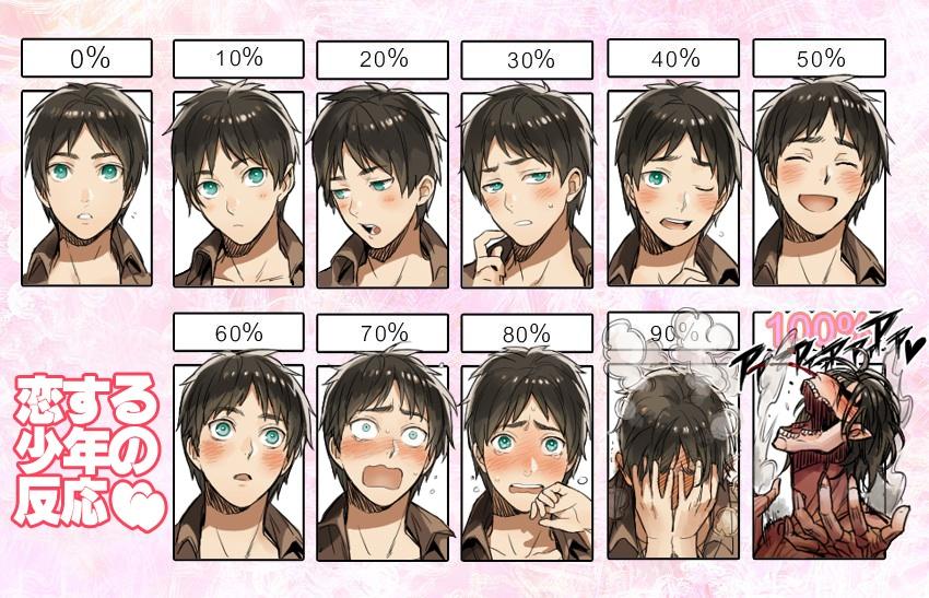 Eren's emotions