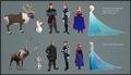 फ्रोज़न Characters