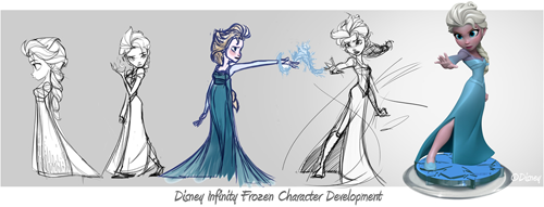 Elsa the Snow Queen wallpaper entitled Elsa Disney Infinity Character Development