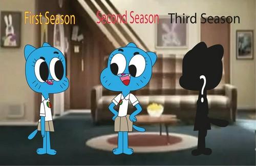 Nichole Watterson 바탕화면 entitled Season 3 Change?