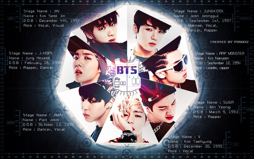 BTS achtergrond probably containing a newspaper and anime titled ♥ Bangtan Boys!~ ♥