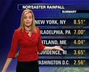 Hillary Andrews Weather segment - (2008)