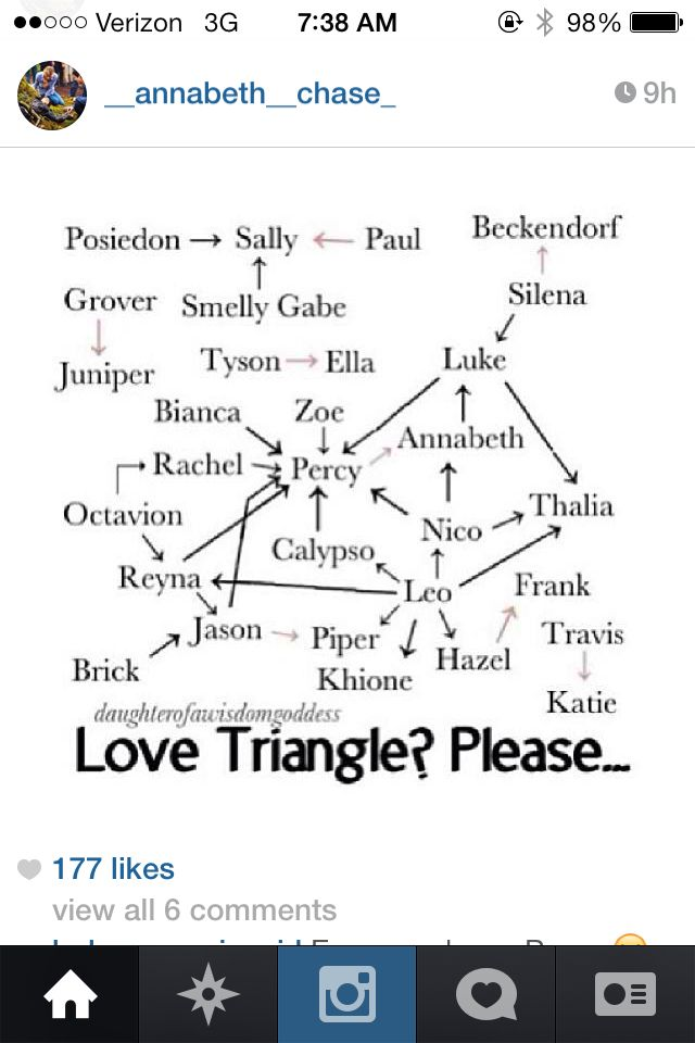 amor triangle? please.