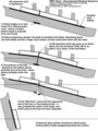 Facts about the titanic - titanic photo