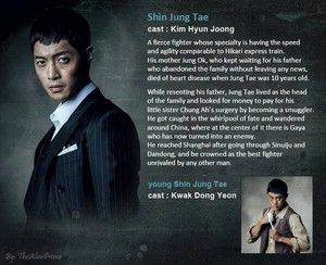 all about KHJ (Shin jung tae) in INSPIRING GENERATION