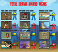 Total Drama Award Meme - total-drama-island fan art