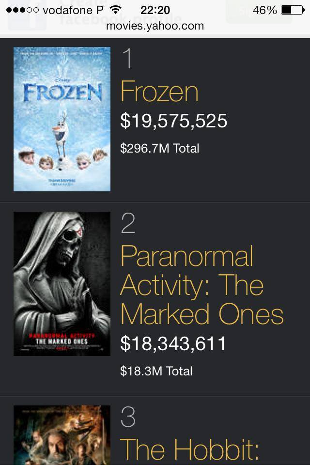 Frozen is number one