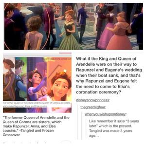 Disney Crossover!