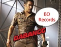 dabannggggggggggggg - salman-khan photo