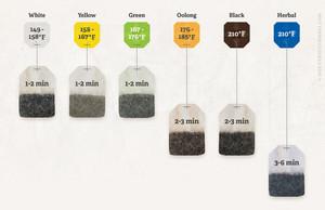 чай makes everything better:)