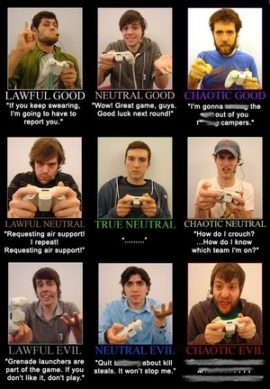 Different Kinds of Gamers
