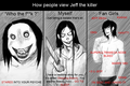 People's views of Jeff the Killer - creepypasta photo