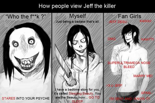 creepypasta پیپر وال probably containing a portrait and عملی حکمت titled People's گیا پڑھا مرتبہ of Jeff the Killer