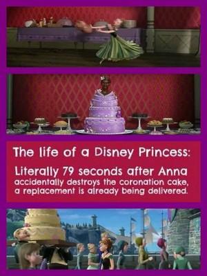 Frozen Fact