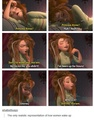 Princess Anna-Frozen