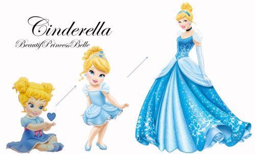 Cinderella wallpaper entitled How Cinderella Grow A Princess
