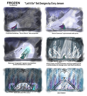 Frozen - Uma Aventura Congelante Musical Let it go Set Designs (Fan made)