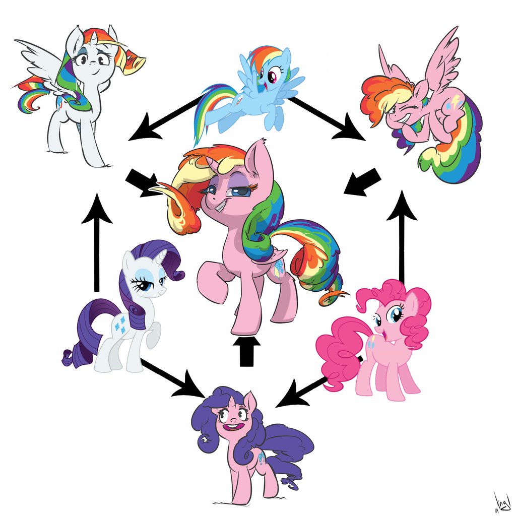 My little pony friendship is magic rainbow dash and rarity