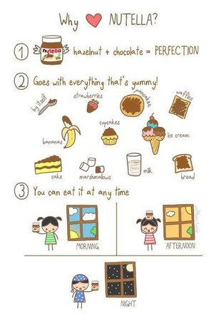 why ♥ nutella ---------------♥