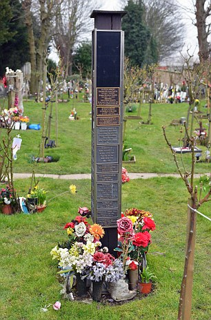 Freddie Mercury's final resting place