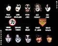 KISS all eras - kiss fan art
