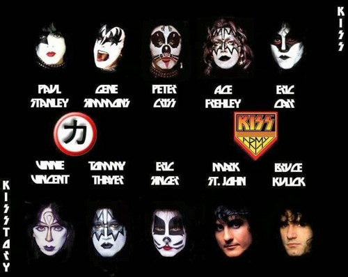 KISS پیپر وال entitled KISS all eras