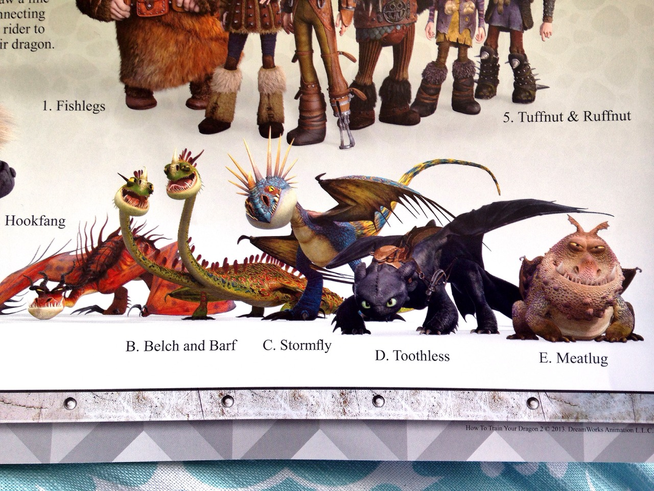 How To Train Your Dragon 2 Characters (Dragons)