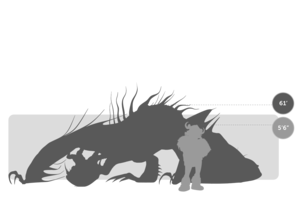 Snotlout and Hookfang Height Chart