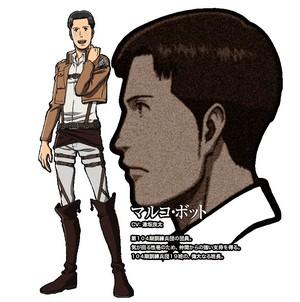 Marco Bodt character डिज़ाइन