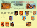 The Lion King Movie Universe Family Tree