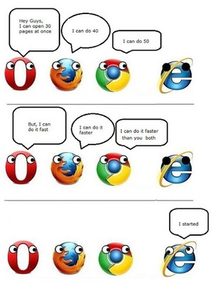 Browsers At Work