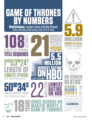 Game of Thrones by numbers  - game-of-thrones photo